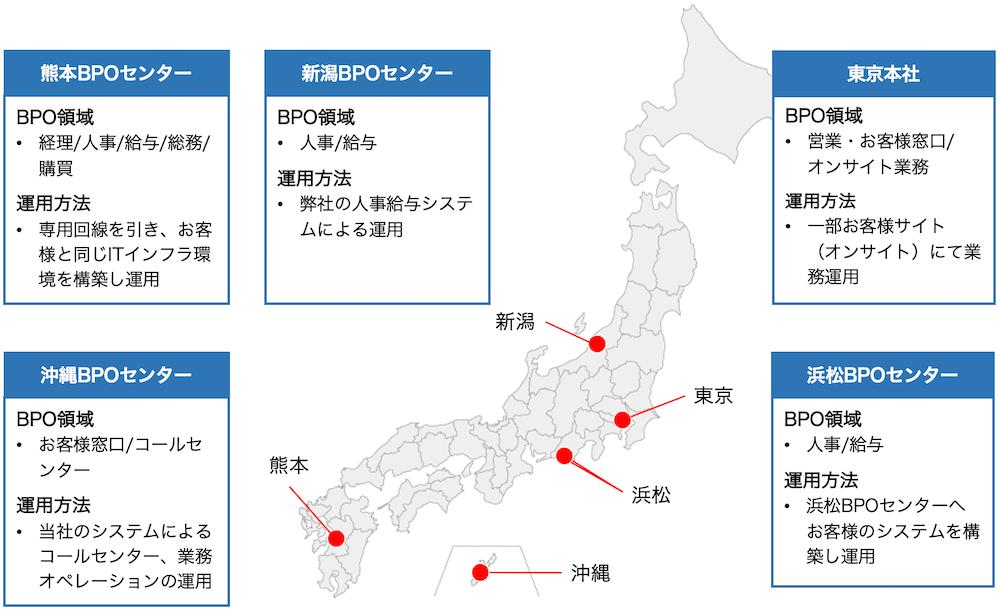 BPOセンターマップ